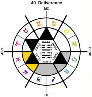 ZodSL-06VI-00-06 40-Deliverance-L1