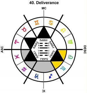 ZodSL-06VI-00-06 40-Deliverance-L3