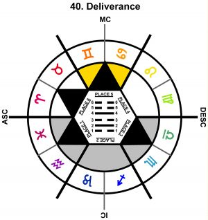ZodSL-06VI-00-06 40-Deliverance-L5