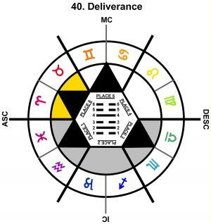 ZodSL-06VI-00-06 40-Deliverance-L6