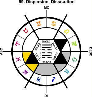 ZodSL-06VI-06-12 59-Dispersion-L1