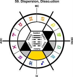 ZodSL-06VI-06-12 59-Dispersion-L2