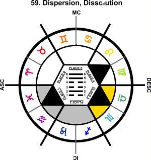 ZodSL-06VI-06-12 59-Dispersion-L3