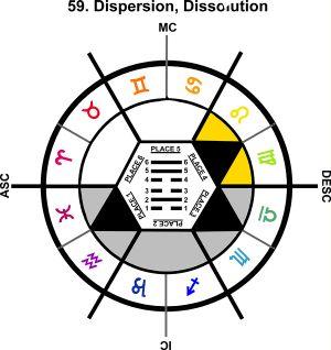 ZodSL-06VI-06-12 59-Dispersion-L4