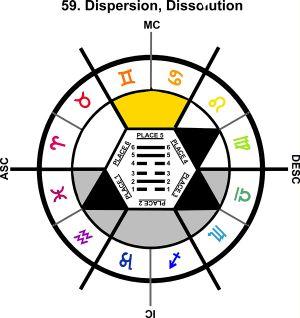 ZodSL-06VI-06-12 59-Dispersion-L5