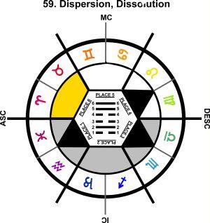 ZodSL-06VI-06-12 59-Dispersion-L6