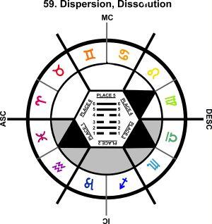 ZodSL-06VI-06-12 59-Dispersion