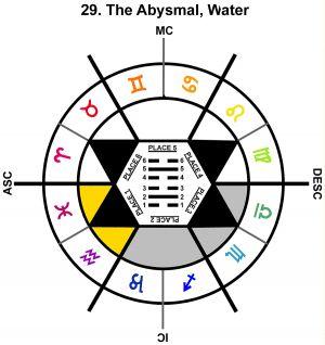 ZodSL-06VI-12-18 29-The Abysmal-L1