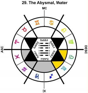 ZodSL-06VI-12-18 29-The Abysmal-L3