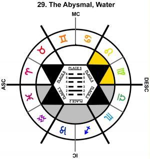 ZodSL-06VI-12-18 29-The Abysmal-L4