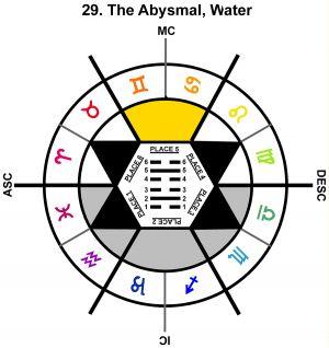 ZodSL-06VI-12-18 29-The Abysmal-L5