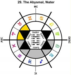 ZodSL-06VI-12-18 29-The Abysmal-L6