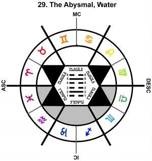 ZodSL-06VI-12-18 29-The Abysmal