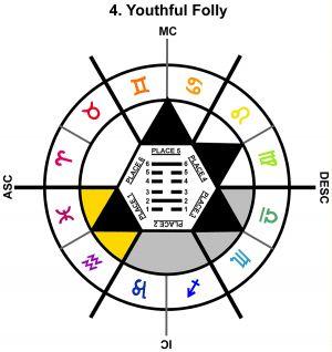 ZodSL-06VI-18-24 4-Youthful Folly-L1