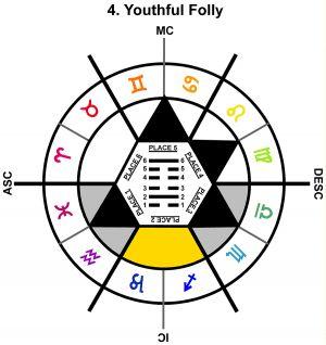 ZodSL-06VI-18-24 4-Youthful Folly-L2