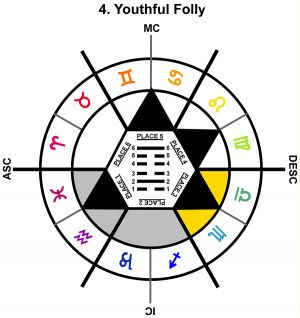 ZodSL-06VI-18-24 4-Youthful Folly-L3