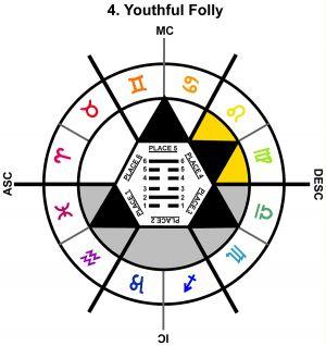 ZodSL-06VI-18-24 4-Youthful Folly-L4