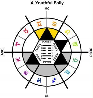 ZodSL-06VI-18-24 4-Youthful Folly-L5