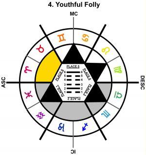 ZodSL-06VI-18-24 4-Youthful Folly-L6