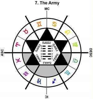 ZodSL-06VI-24-30 7-The Army