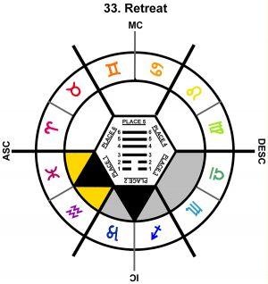 ZodSL-07LI-00-06 33-Retreat-L1