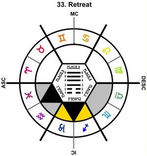 ZodSL-07LI-00-06 33-Retreat-L2