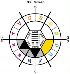 ZodSL-07LI-00-06 33-Retreat-L3