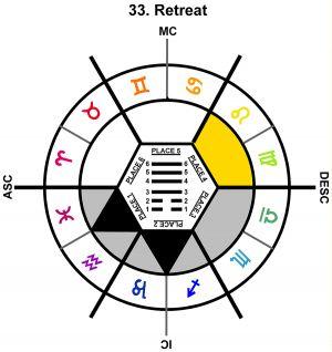 ZodSL-07LI-00-06 33-Retreat-L4