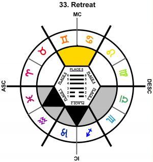 ZodSL-07LI-00-06 33-Retreat-L5