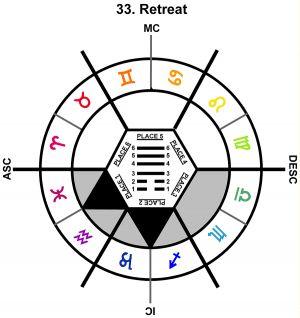 ZodSL-07LI-00-06 33-Retreat