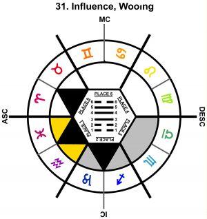 ZodSL-07LI-06-12 31-Influence-L1