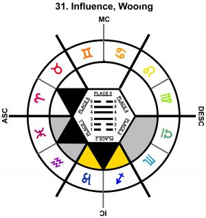 ZodSL-07LI-06-12 31-Influence-L2