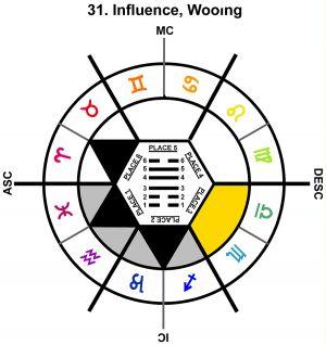 ZodSL-07LI-06-12 31-Influence-L3