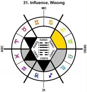 ZodSL-07LI-06-12 31-Influence-L4