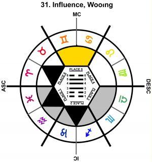 ZodSL-07LI-06-12 31-Influence-L5
