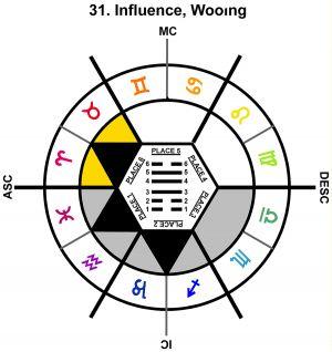 ZodSL-07LI-06-12 31-Influence-L6