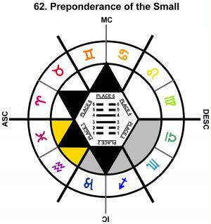 ZodSL-07LI-18-24 62-Small Preponderance-L1