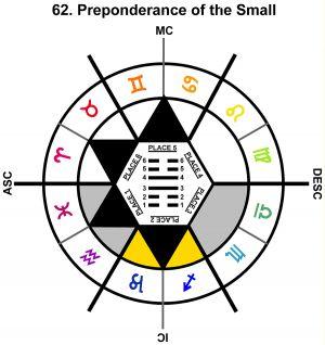ZodSL-07LI-18-24 62-Small Preponderance-L2