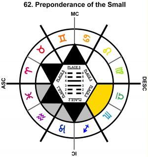 ZodSL-07LI-18-24 62-Small Preponderance-L3