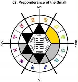 ZodSL-07LI-18-24 62-Small Preponderance-L4