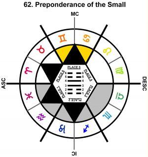 ZodSL-07LI-18-24 62-Small Preponderance-L5