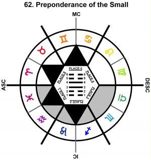 ZodSL-07LI-18-24 62-Small Preponderance