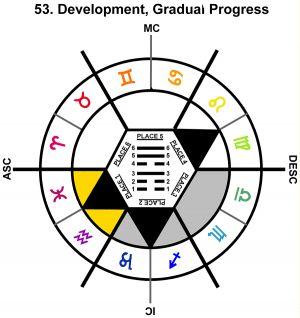 ZodSL-07LI-24-30 53-Gradual Progress-L1