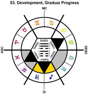 ZodSL-07LI-24-30 53-Gradual Progress-L2