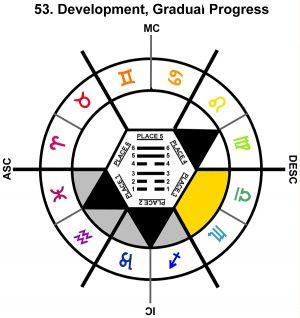 ZodSL-07LI-24-30 53-Gradual Progress-L3