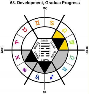 ZodSL-07LI-24-30 53-Gradual Progress-L4