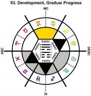 ZodSL-07LI-24-30 53-Gradual Progress-L5