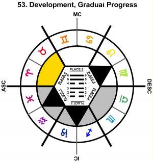ZodSL-07LI-24-30 53-Gradual Progress-L6