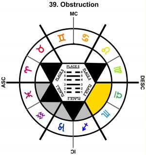 ZodSL-08SC-00-06 39-Obstruction-L3