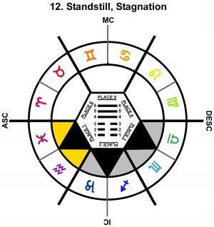 ZodSL-08SC-15-18 12-Standstill Stagnation-L1